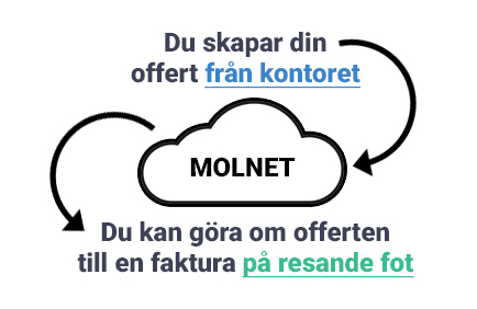 Spara dina filer i molnet